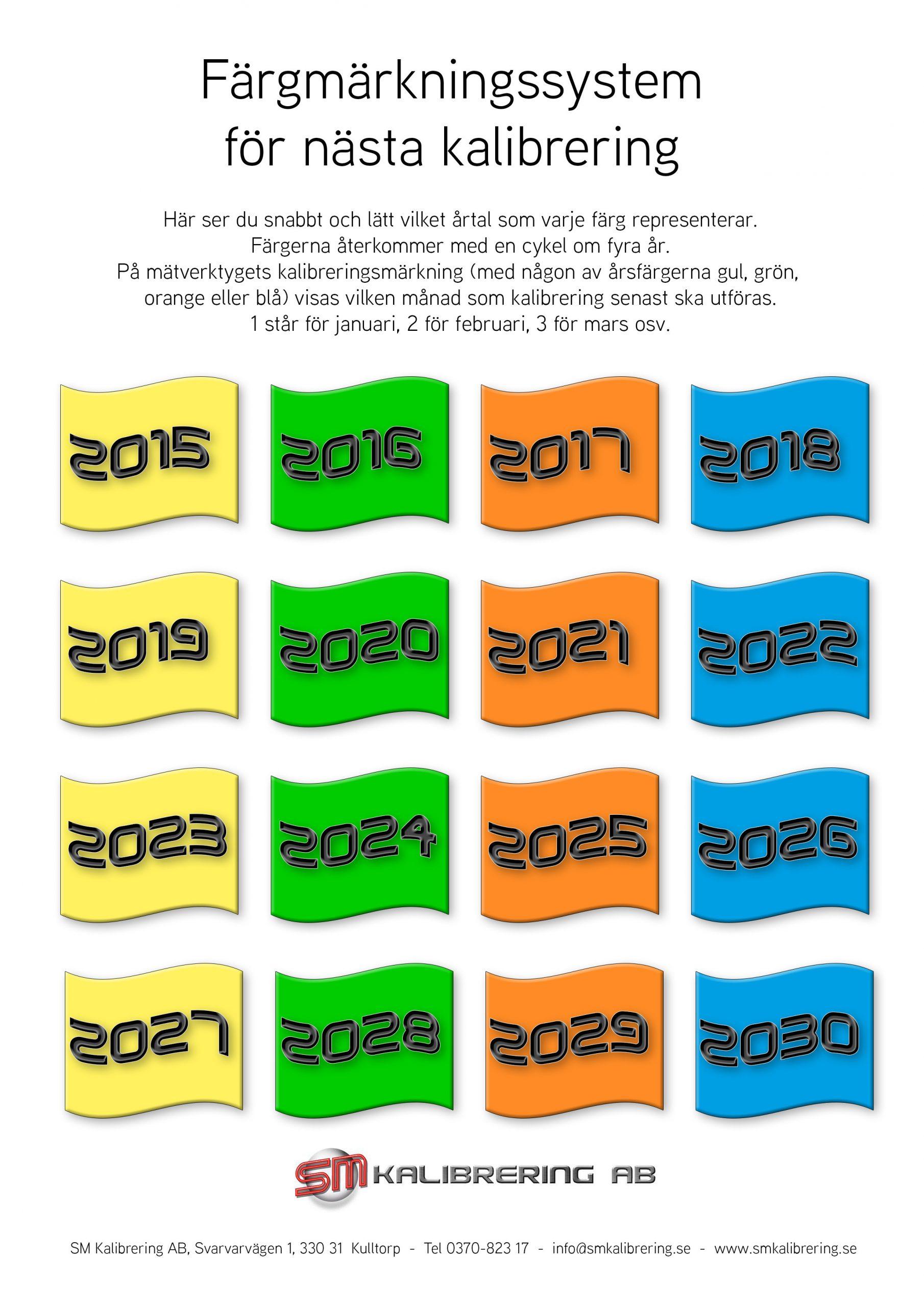 Färgmärkningssystem för nästa kalibrering